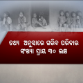 Poverty In Odisha Reduced