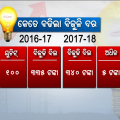 Power Tariff Hikes In Odisha