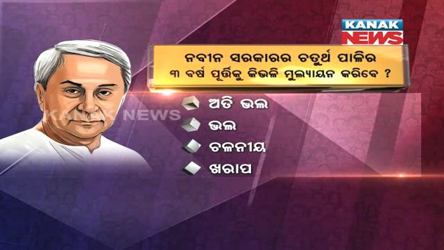 Opinion Poll Result of BJD Govt