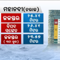 Water Level Rising Towards Danger Mark In Various Rivers In North Odisha